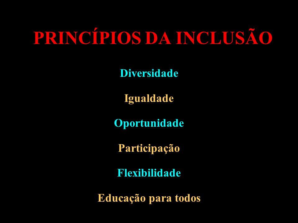 PRINCÍPIOS DA INCLUSÃO Diversidade Igualdade Oportunidade Participação Flexibilidade Educação para todos