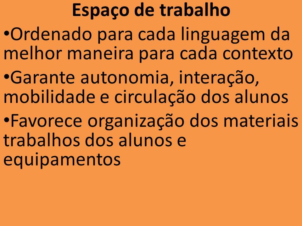 Espaço de trabalho Ordenado para cada linguagem da melhor maneira para cada contexto Garante autonomia, interação, mobilidade e circulação dos alunos