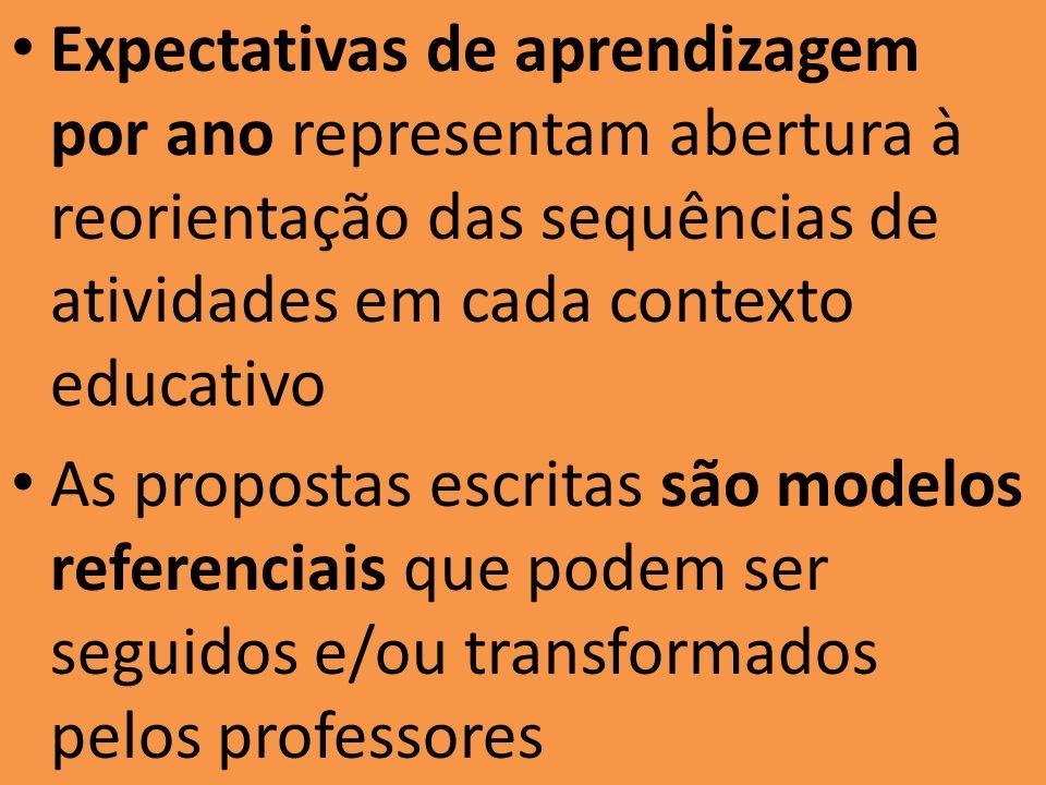 Expectativas de aprendizagem por ano representam abertura à reorientação das sequências de atividades em cada contexto educativo As propostas escritas