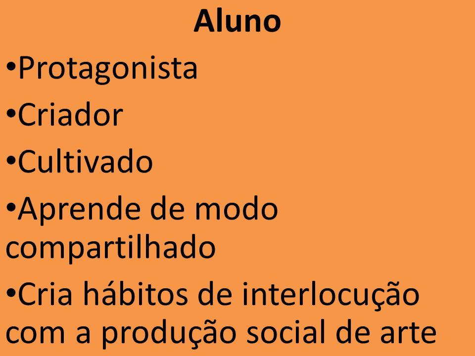 Aluno Protagonista Criador Cultivado Aprende de modo compartilhado Cria hábitos de interlocução com a produção social de arte
