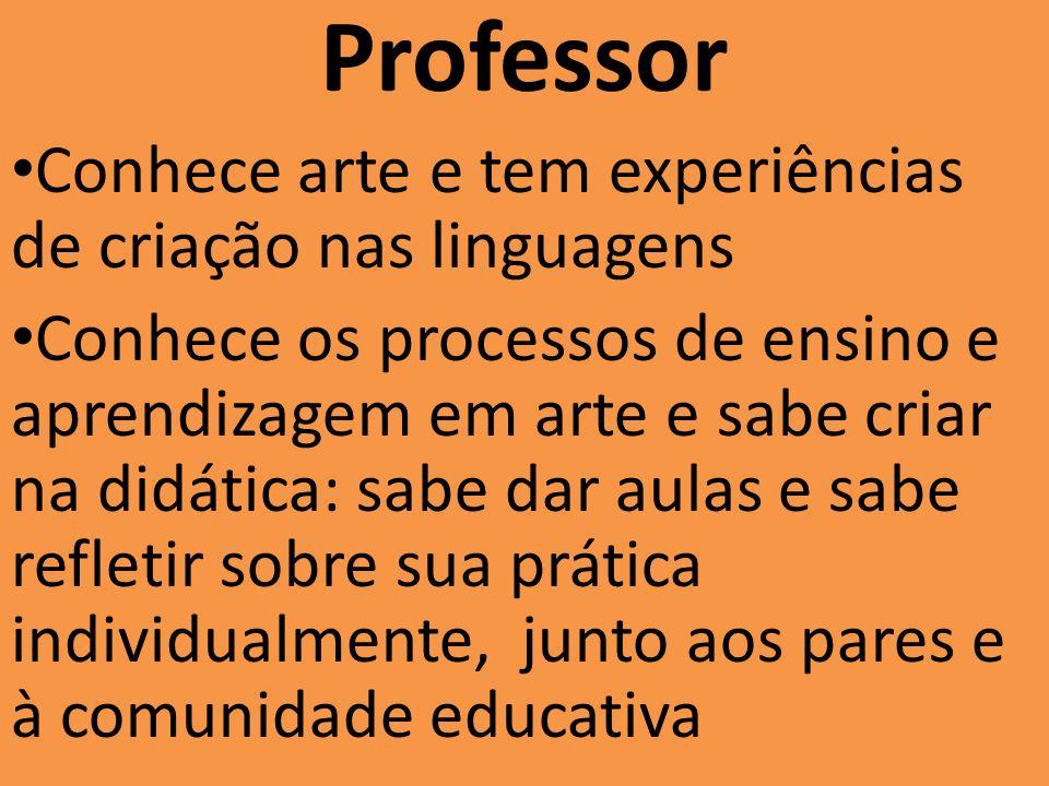 Professor Conhece arte e tem experiências de criação nas linguagens Conhece os processos de ensino e aprendizagem em arte e sabe criar na didática: sa