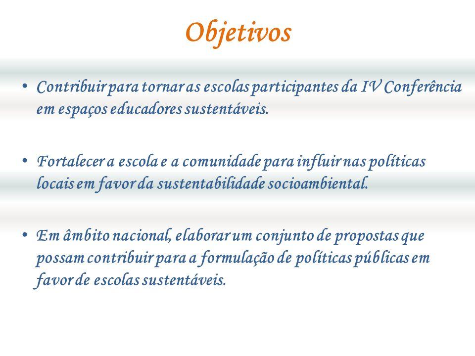 Vamos Cuidar do Brasil, nas Escolas Sustentáveis Etapas: Etapas: Aplicação das oficinas da IV Conferência nas Escolas – Árvore dos Sonhos e Caminho das Pedras – março/abril/2013.