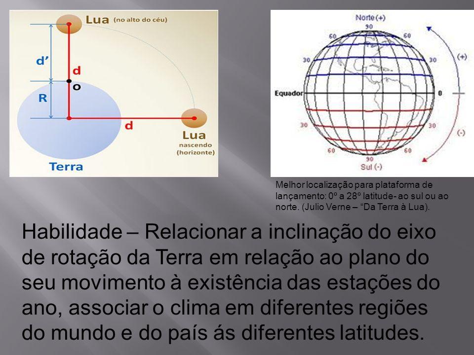 Melhor localização para plataforma de lançamento: 0º a 28º latitude- ao sul ou ao norte. (Julio Verne – Da Terra à Lua). Habilidade – Relacionar a inc