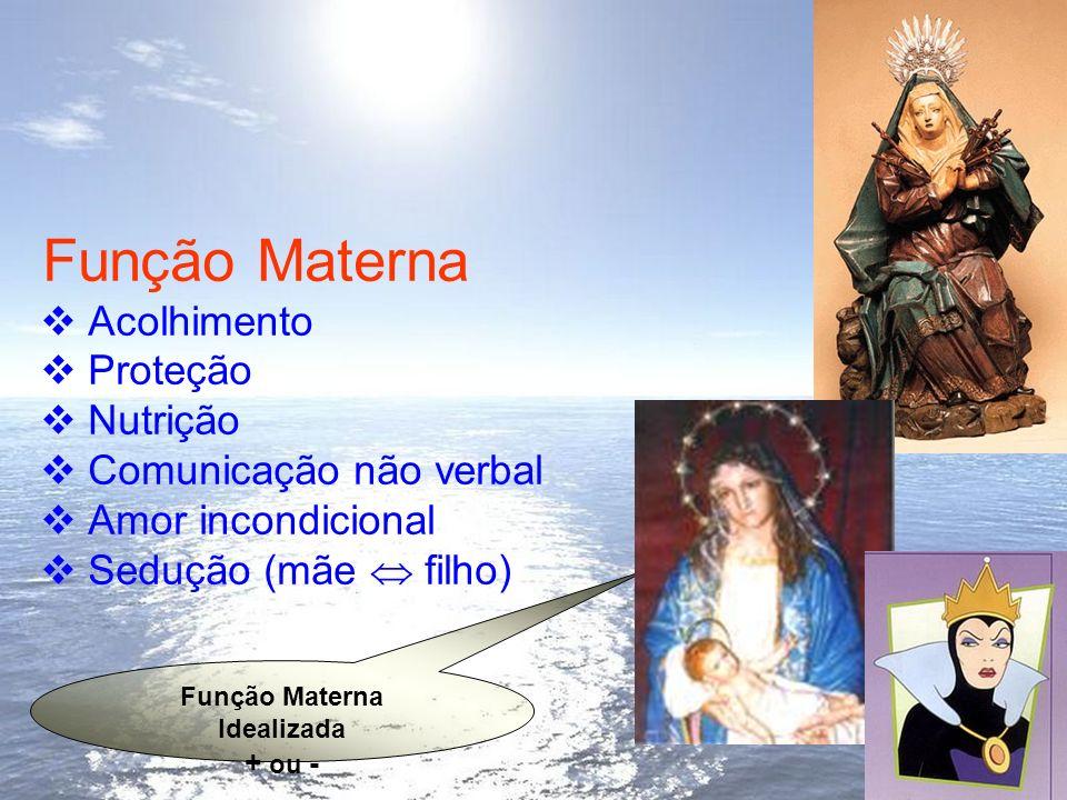 Função Materna Idealizada + ou - Função Materna Acolhimento Proteção Nutrição Comunicação não verbal Amor incondicional Sedução (mãe filho)