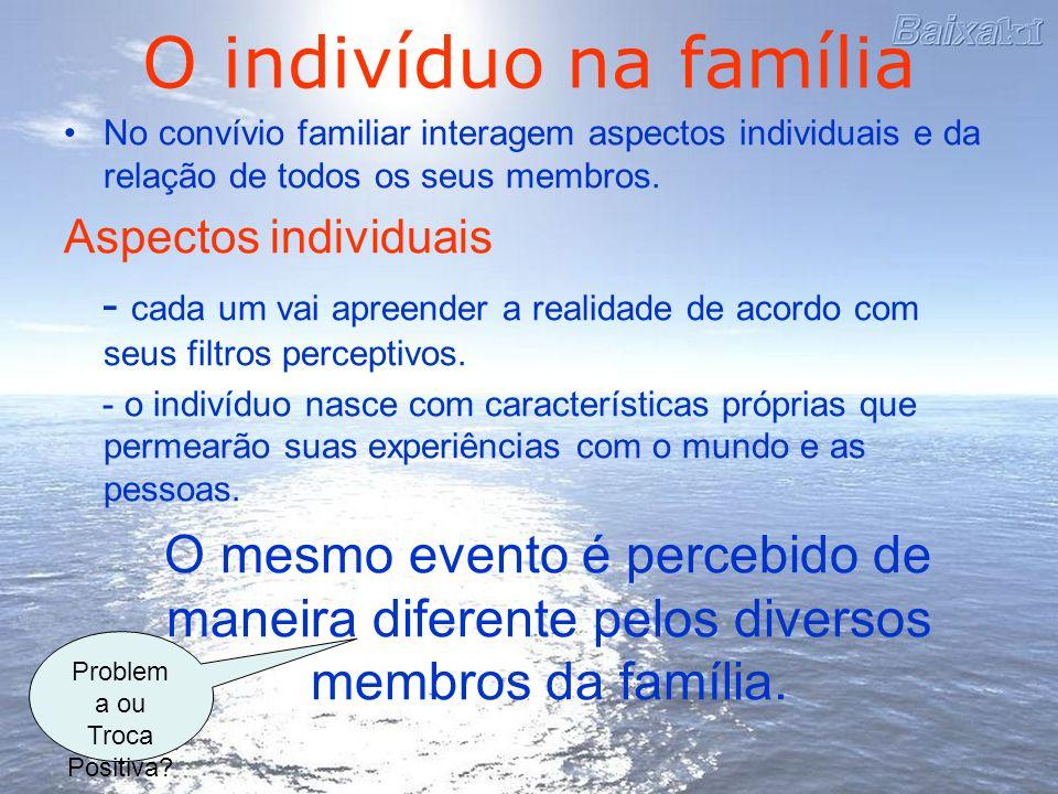 O indivíduo na família No convívio familiar interagem aspectos individuais e da relação de todos os seus membros. Aspectos individuais - cada um vai a