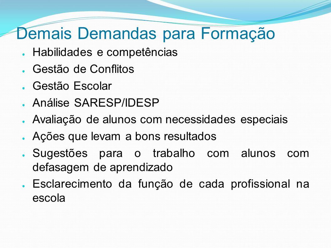 Demais Demandas para Formação Habilidades e competências Gestão de Conflitos Gestão Escolar Análise SARESP/IDESP Avaliação de alunos com necessidades