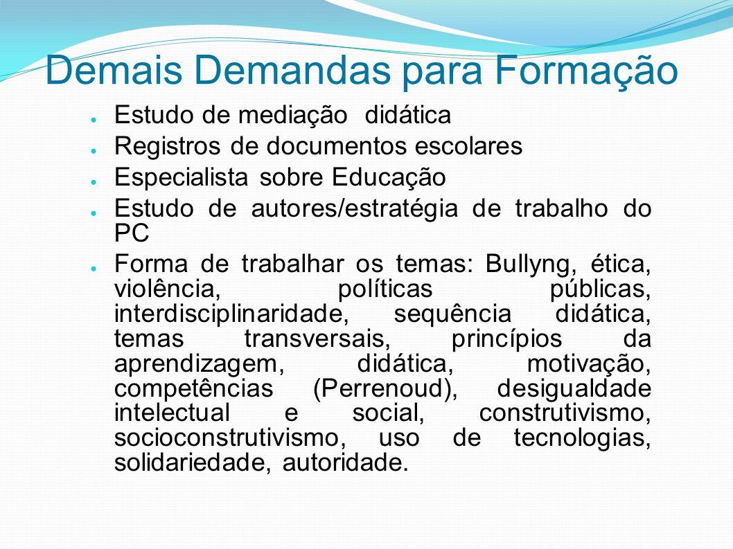 Demais Demandas para Formação Estudo de mediação didática Registros de documentos escolares Especialista sobre Educação Estudo de autores/estratégia d