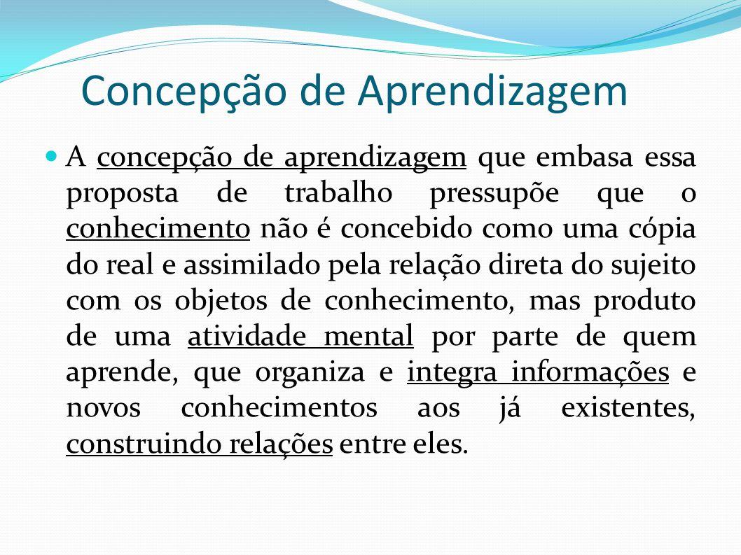 Concepção de Aprendizagem A concepção de aprendizagem que embasa essa proposta de trabalho pressupõe que o conhecimento não é concebido como uma cópia