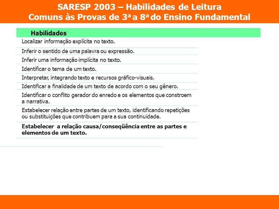 SARESP 2003 – Habilidades de Leitura Comuns às Provas de 3 a a 8 a do Ensino Fundamental Inferir o sentido de uma palavra ou expressão. Inferir uma in