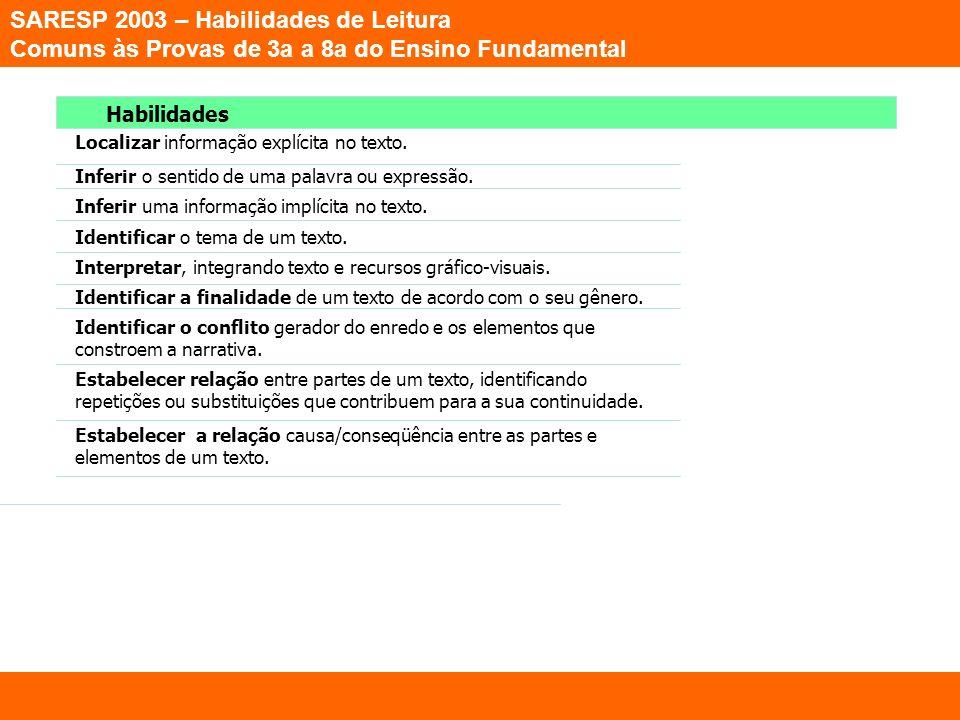 SARESP 2003 – Habilidades de Leitura Comuns às Provas de 3a a 8a do Ensino Fundamental Inferir o sentido de uma palavra ou expressão. Inferir uma info