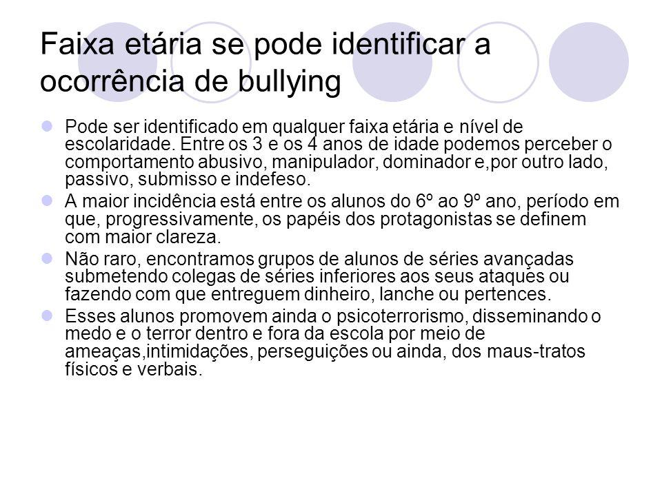 Faixa etária se pode identificar a ocorrência de bullying Pode ser identificado em qualquer faixa etária e nível de escolaridade. Entre os 3 e os 4 an