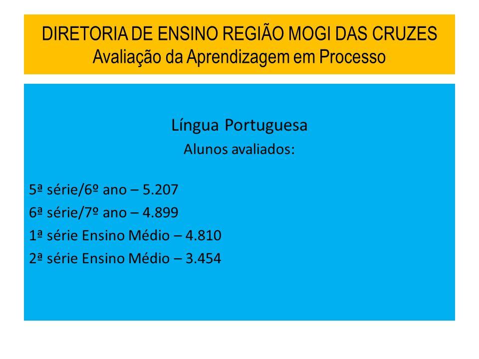 DIRETORIA DE ENSINO REGIÃO MOGI DAS CRUZES Avaliação da Aprendizagem em Processo Língua Portuguesa Alunos avaliados: 5ª série/6º ano – 5.207 6ª série/