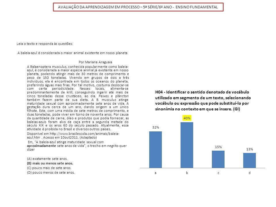 Habilidades avaliadas – 6ª série/7º ano Porcentagem de acertos