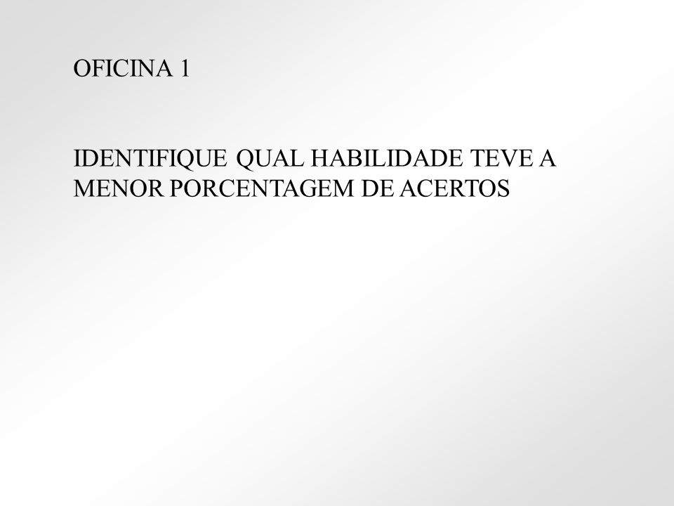 OFICINA 1 IDENTIFIQUE QUAL HABILIDADE TEVE A MENOR PORCENTAGEM DE ACERTOS