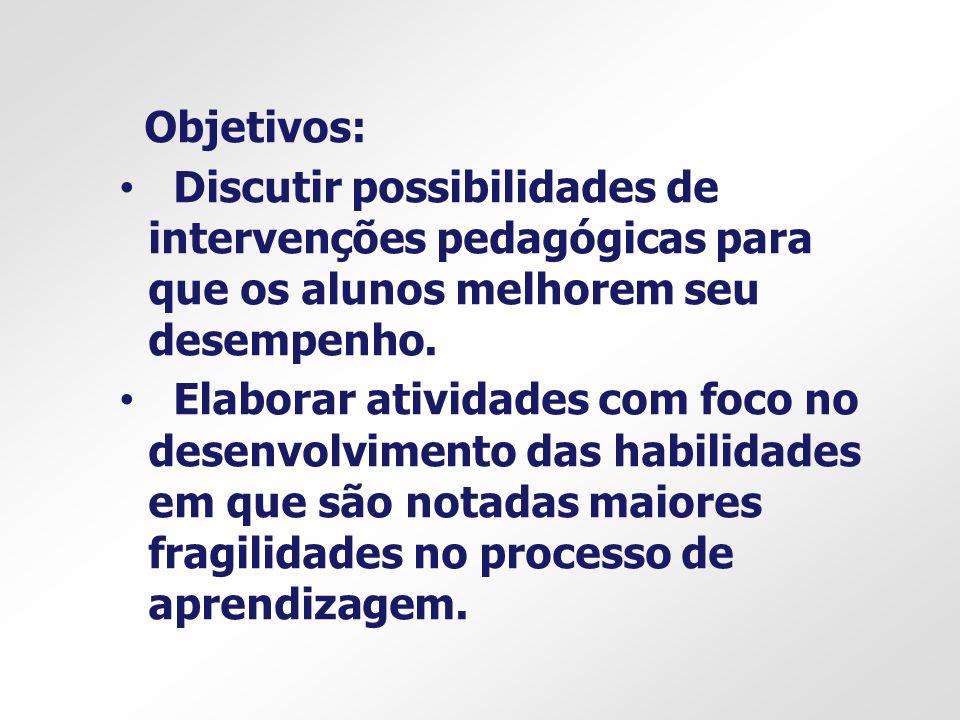 Objetivos: Discutir possibilidades de intervenções pedagógicas para que os alunos melhorem seu desempenho. Elaborar atividades com foco no desenvolvim