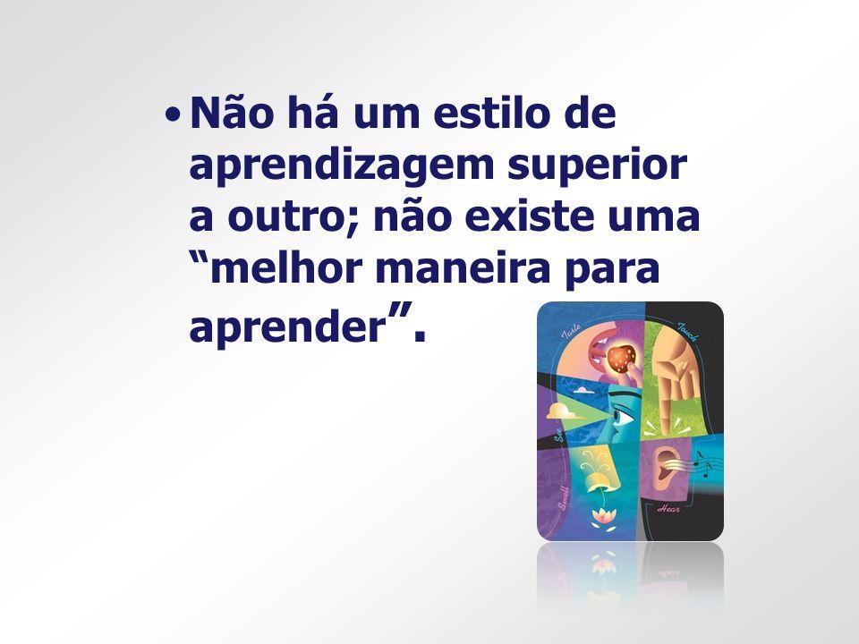 Matriz de Referência para Avaliação do Saresp Língua Portuguesa 3º série do Ensino Médio