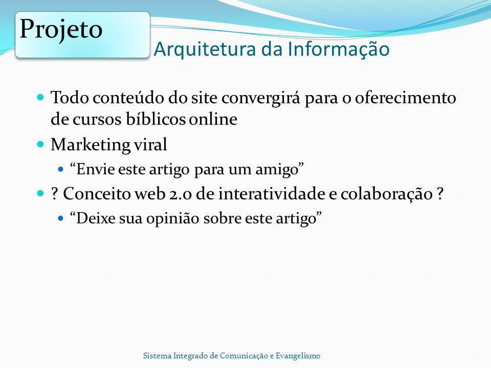 Arquitetura da Informação Todo conteúdo do site convergirá para o oferecimento de cursos bíblicos online Marketing viral Envie este artigo para um amigo .