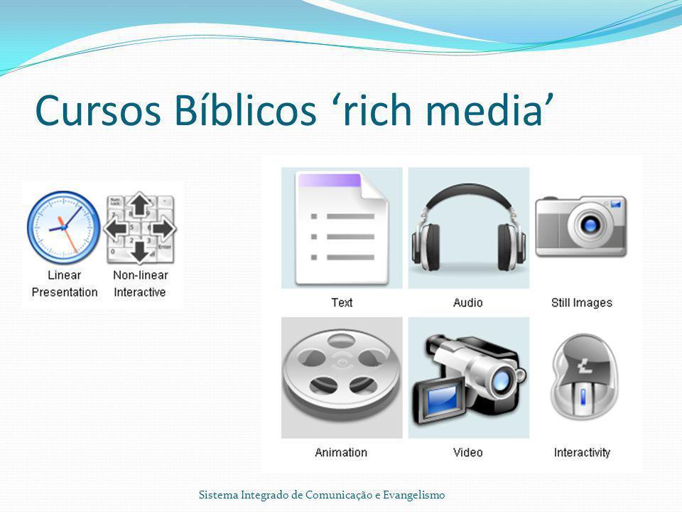 Cursos Bíblicos rich media Sistema Integrado de Comunicação e Evangelismo