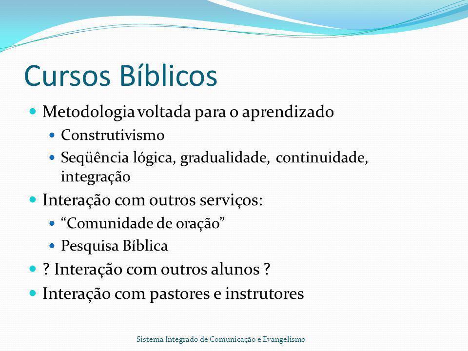 Cursos Bíblicos Metodologia voltada para o aprendizado Construtivismo Seqüência lógica, gradualidade, continuidade, integração Interação com outros serviços: Comunidade de oração Pesquisa Bíblica .