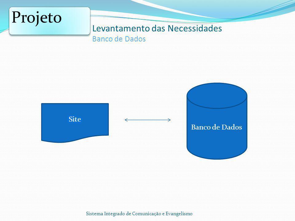 Banco de Dados Sistema Integrado de Comunicação e Evangelismo Projeto Levantamento das Necessidades Banco de Dados