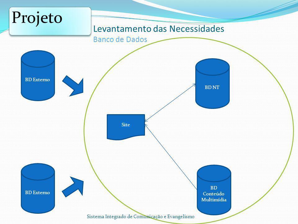 BD NT BD Conteúdo Multimídia BD Externo Sistema Integrado de Comunicação e Evangelismo Projeto Levantamento das Necessidades Banco de Dados