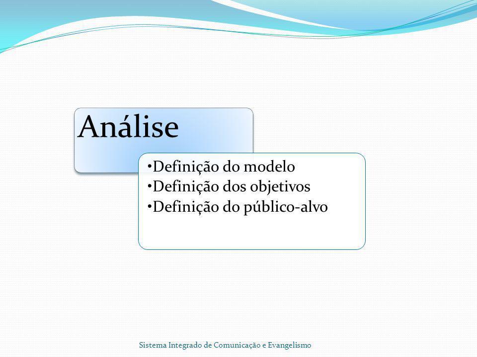 Análise Definição do modelo Definição dos objetivos Definição do público-alvo Sistema Integrado de Comunicação e Evangelismo