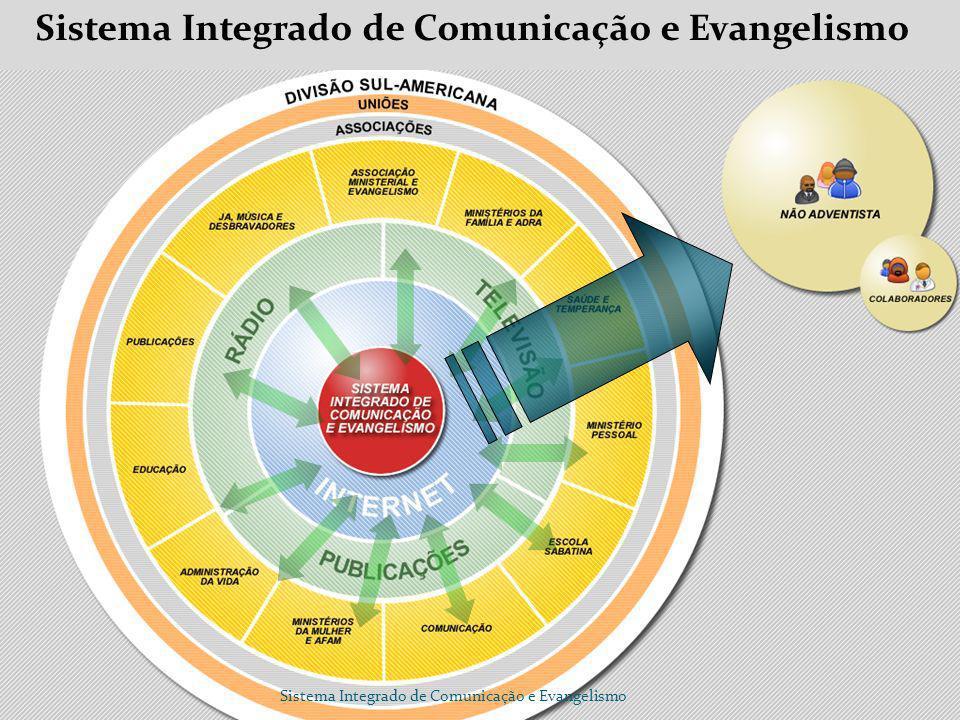 Projeto Detalhamento do público-alvo Características do conteúdo Levantamento das necessidades Prototipação Sistema Integrado de Comunicação e Evangelismo