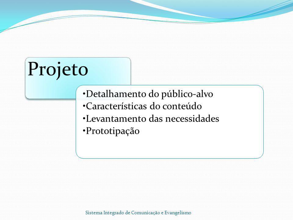 Projeto Detalhamento do público-alvo Características do conteúdo Levantamento das necessidades Prototipação Sistema Integrado de Comunicação e Evangel