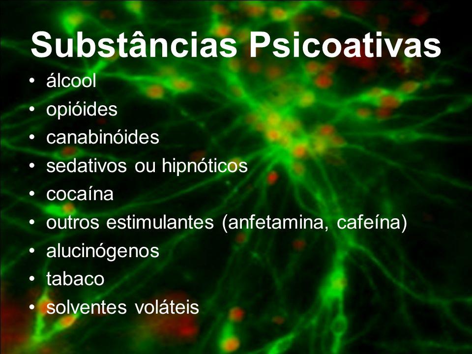 Substâncias Psicoativas Depressores do SNC: álcool sedativos/hipnóticos opióides Modificadores do SNC: canabinóides alucinógenos solventes voláteis Estimulantes do SNC: tabaco anfetaminas cocaína cafeína