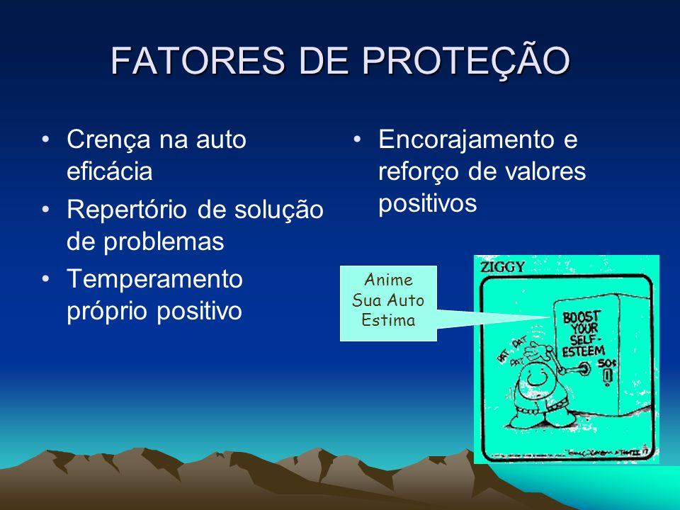 FATORES DE PROTEÇÃO Crença na auto eficácia Repertório de solução de problemas Temperamento próprio positivo Encorajamento e reforço de valores positi