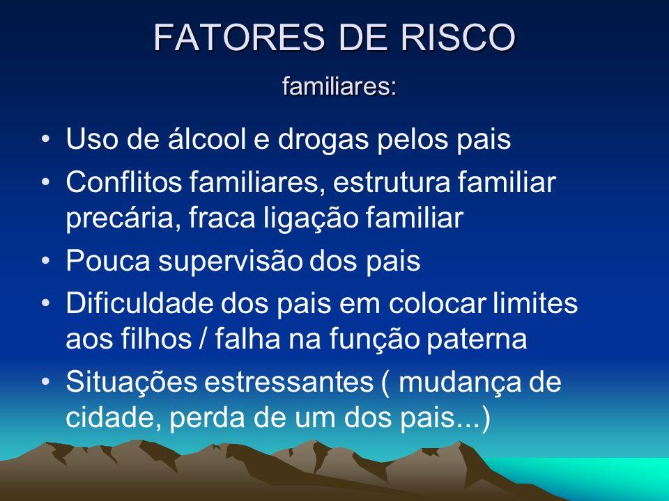 FATORES DE RISCO familiares: Uso de álcool e drogas pelos pais Conflitos familiares, estrutura familiar precária, fraca ligação familiar Pouca supervi