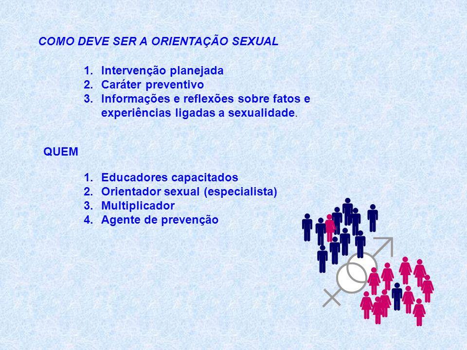 COMO DEVE SER A ORIENTAÇÃO SEXUAL 1.Intervenção planejada 2.Caráter preventivo 3.Informações e reflexões sobre fatos e experiências ligadas a sexualidade.