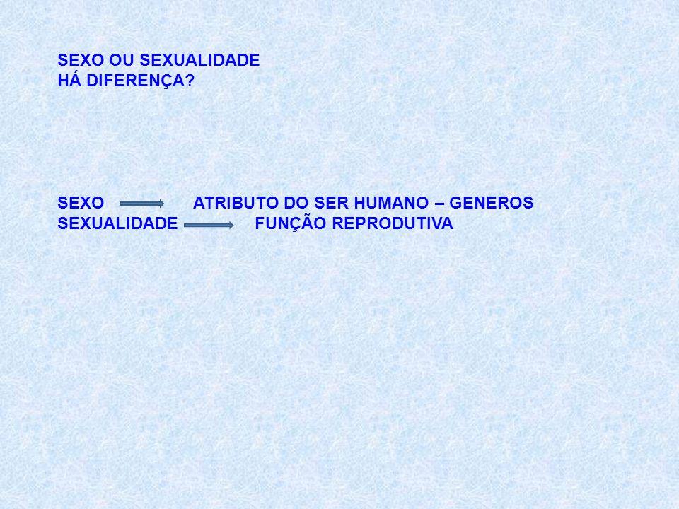 SEXO OU SEXUALIDADE HÁ DIFERENÇA.