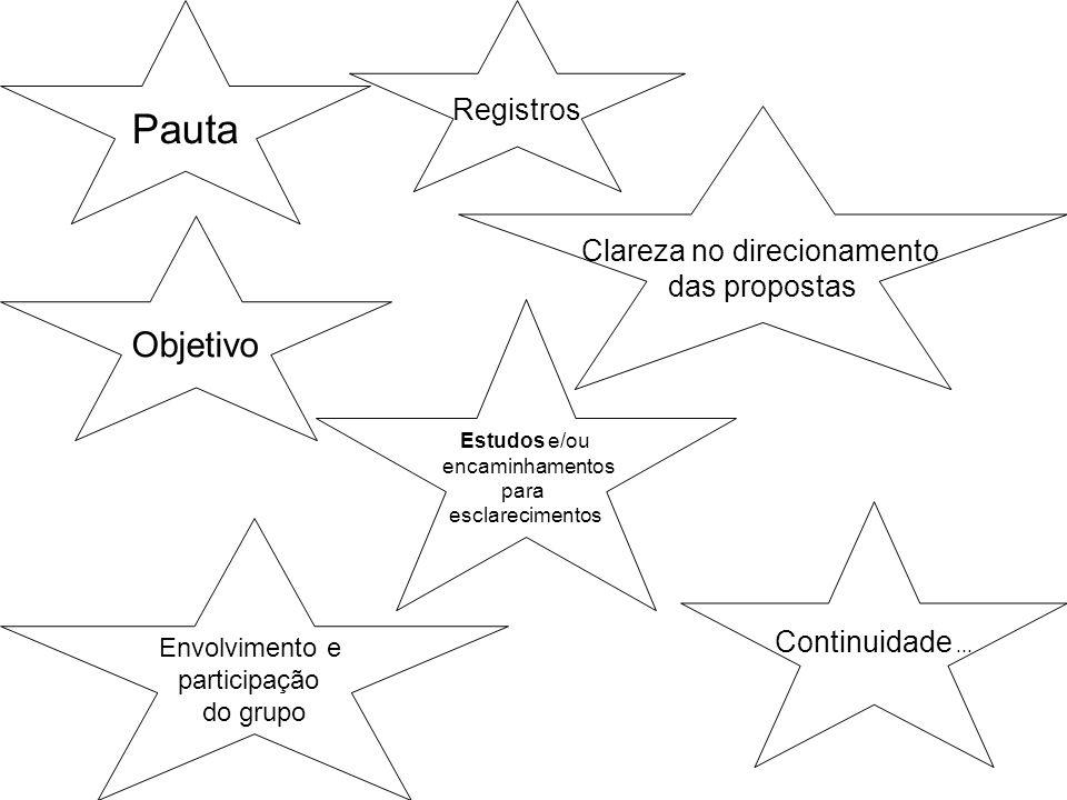 Pauta Registros Clareza no direcionamento das propostas Objetivo Envolvimento e participação do grupo Estudos e/ou encaminhamentos para esclarecimento