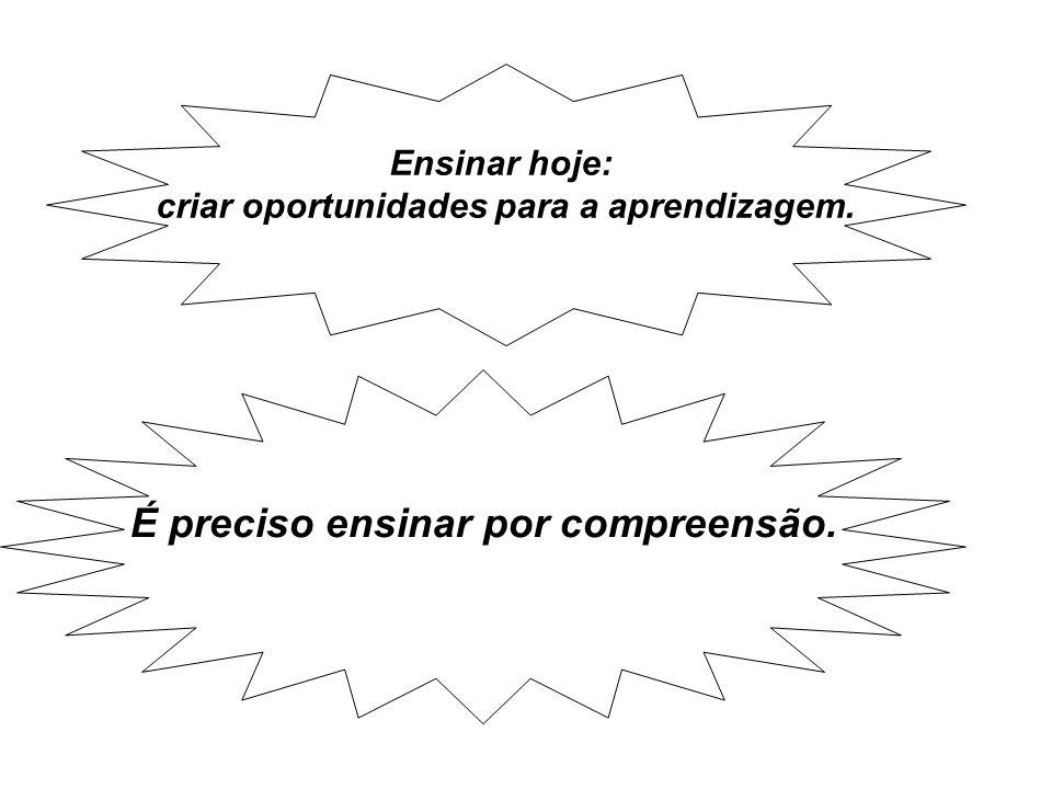 Ensinar hoje: criar oportunidades para a aprendizagem. É preciso ensinar por compreensão.