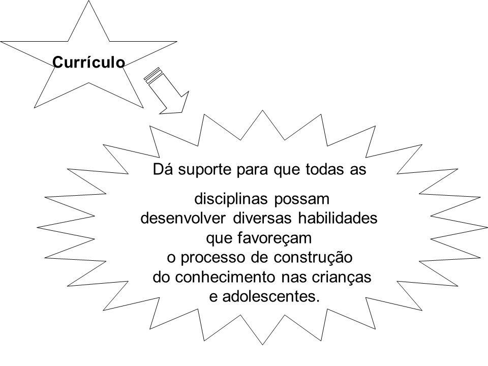 Currículo Dá suporte para que todas as disciplinas possam desenvolver diversas habilidades que favoreçam o processo de construção do conhecimento nas