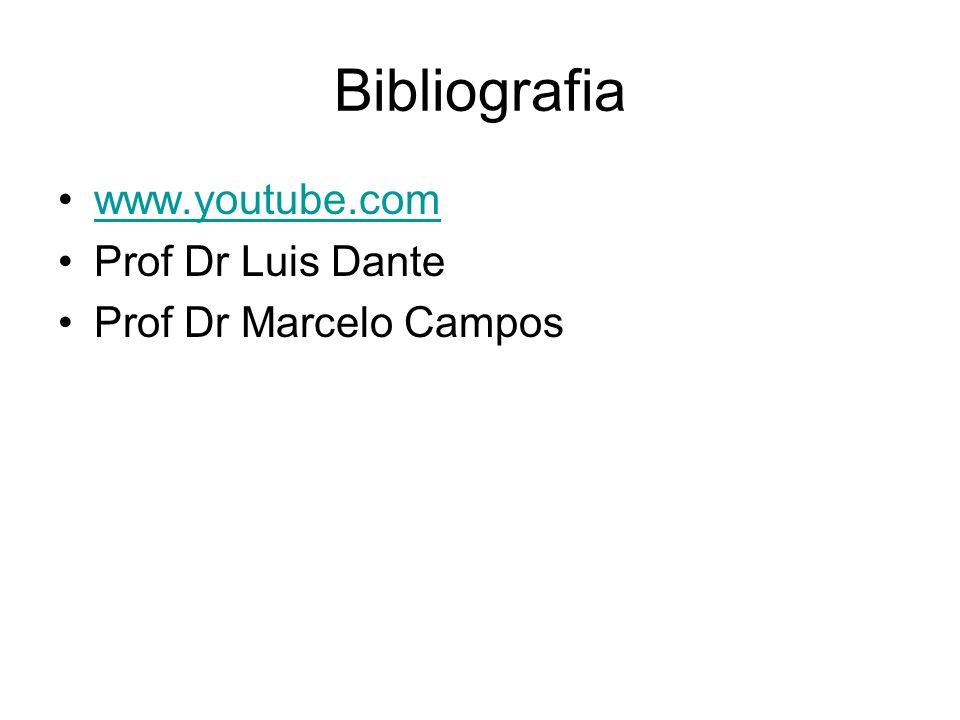 Bibliografia www.youtube.com Prof Dr Luis Dante Prof Dr Marcelo Campos