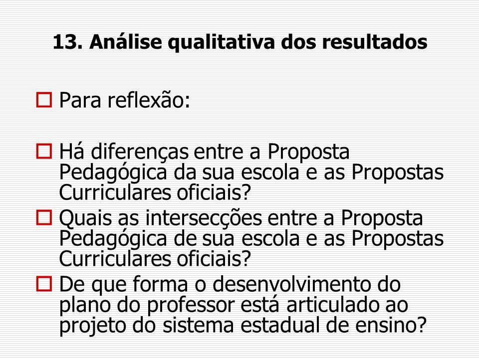 13. Análise qualitativa dos resultados Para reflexão: Há diferenças entre a Proposta Pedagógica da sua escola e as Propostas Curriculares oficiais? Qu
