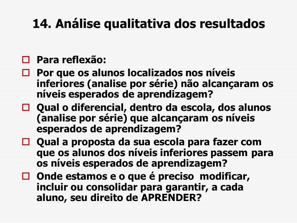 14. Análise qualitativa dos resultados Para reflexão: Por que os alunos localizados nos níveis inferiores (analise por série) não alcançaram os níveis
