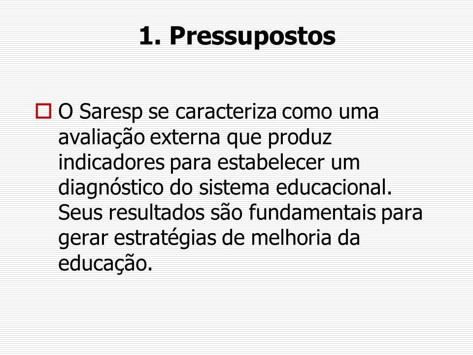 1. Pressupostos O Saresp se caracteriza como uma avaliação externa que produz indicadores para estabelecer um diagnóstico do sistema educacional. Seus