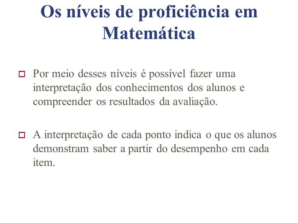 Os níveis de proficiência em Matemática Por meio desses níveis é possível fazer uma interpretação dos conhecimentos dos alunos e compreender os result