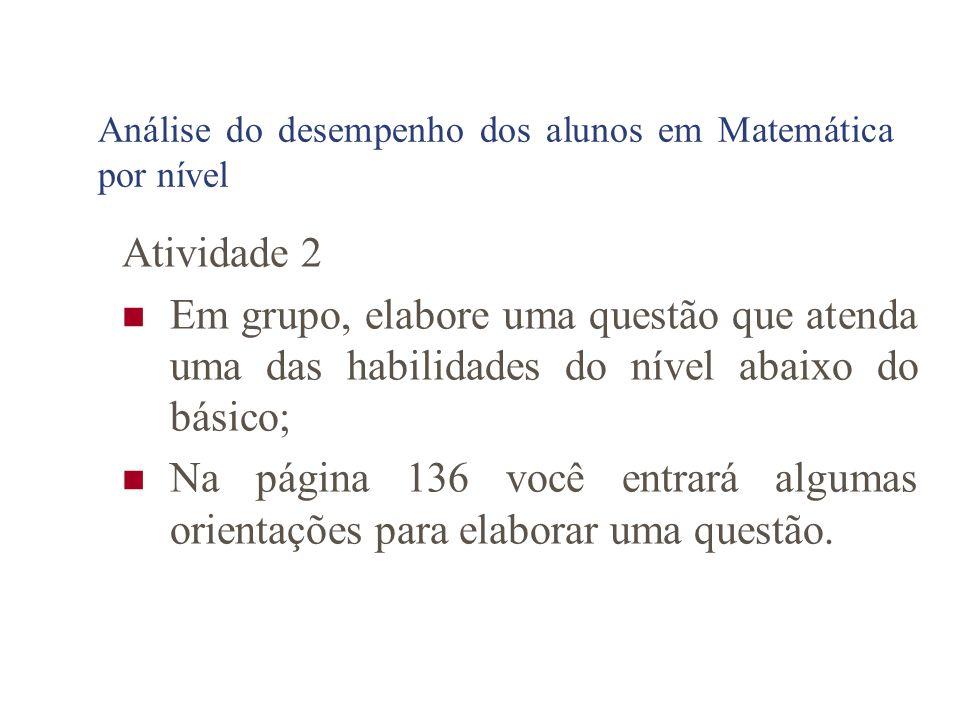 Análise do desempenho dos alunos em Matemática por nível Atividade 2 Em grupo, elabore uma questão que atenda uma das habilidades do nível abaixo do b