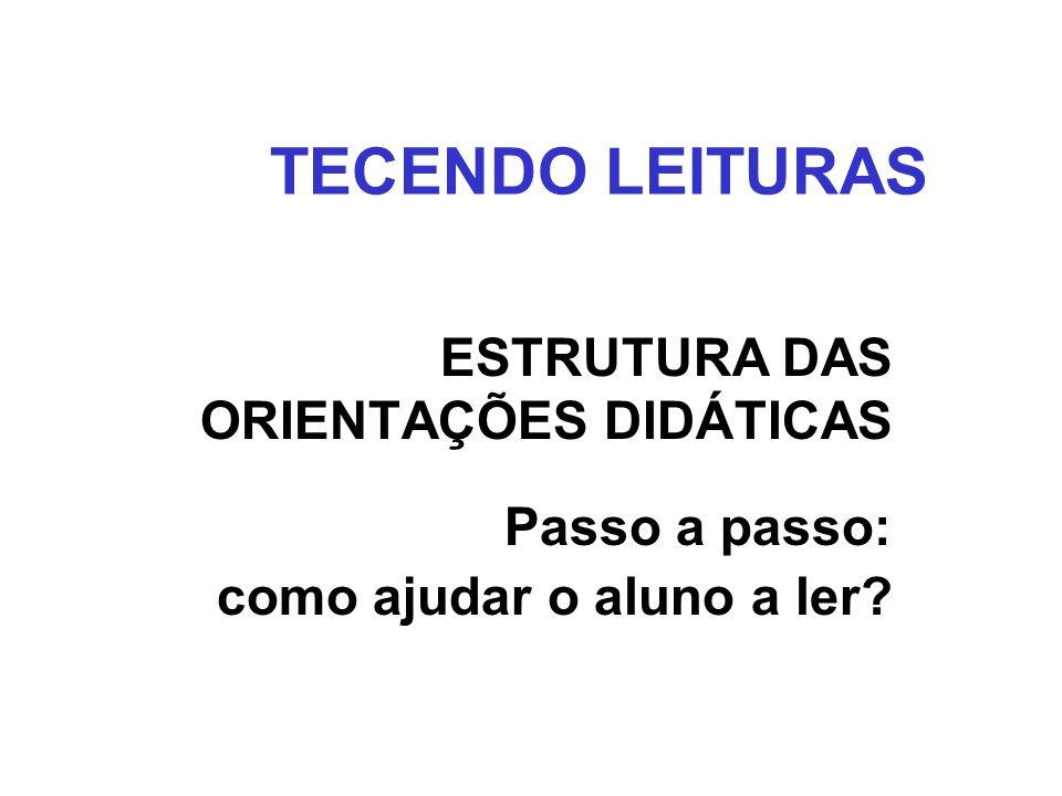 O ENSINO DA LEITURA DEPOIS Contexto Leitor Texto ANTESDURANTE