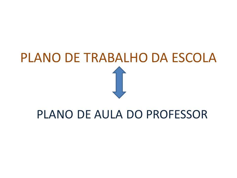 PLANO DE TRABALHO DA ESCOLA PLANO DE AULA DO PROFESSOR