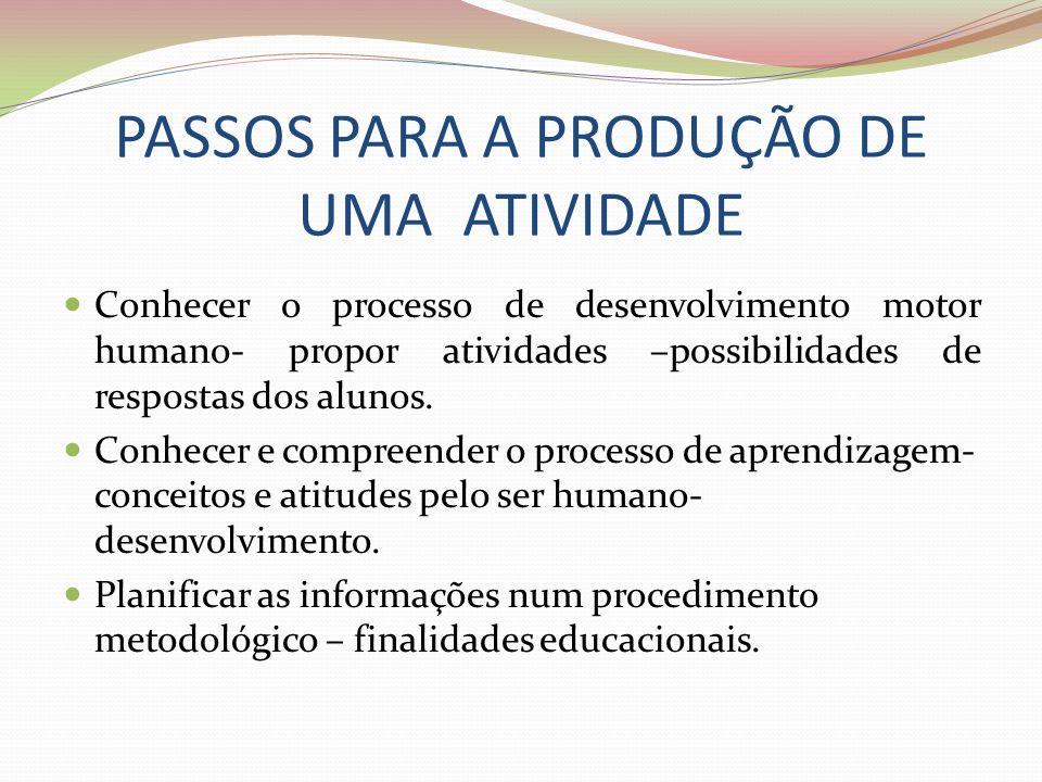 PASSOS PARA A PRODUÇÃO DE UMA ATIVIDADE Conhecer o processo de desenvolvimento motor humano- propor atividades –possibilidades de respostas dos alunos.