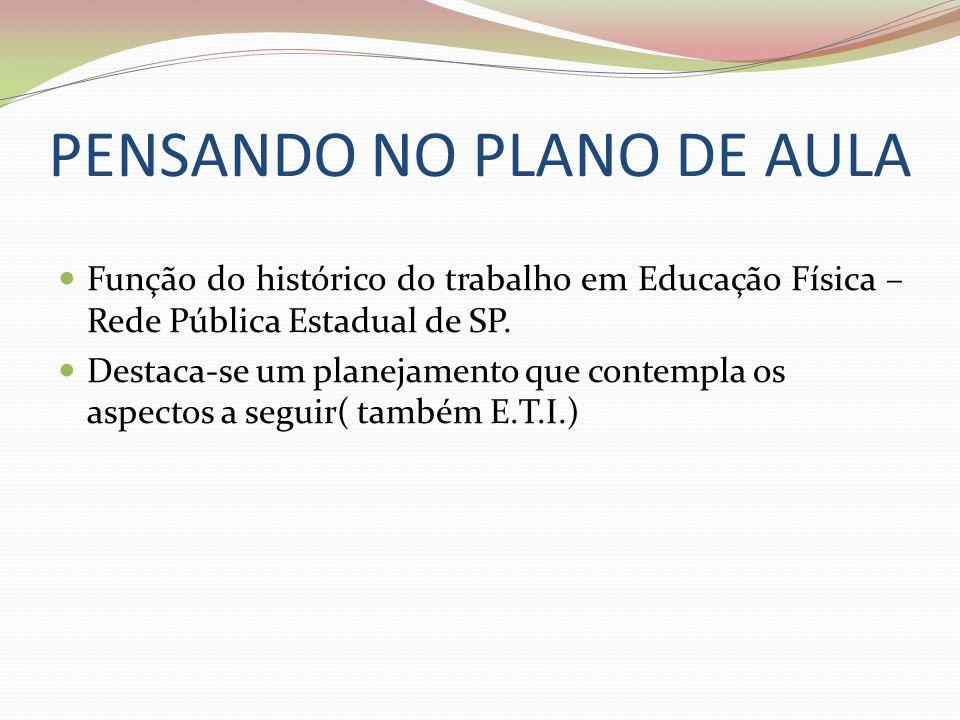 PENSANDO NO PLANO DE AULA Função do histórico do trabalho em Educação Física – Rede Pública Estadual de SP.