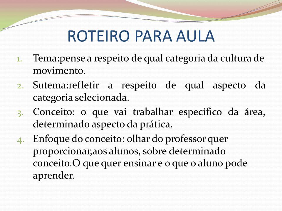ROTEIRO PARA AULA 1.Tema:pense a respeito de qual categoria da cultura de movimento.