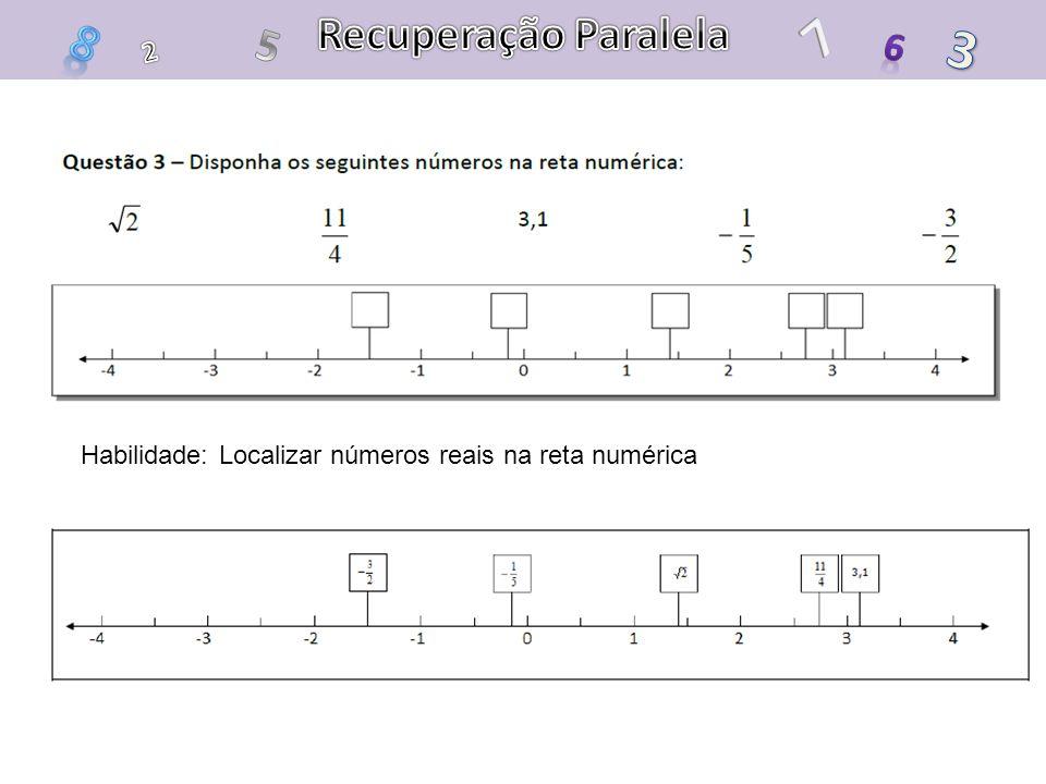 Habilidade: Localizar números reais na reta numérica