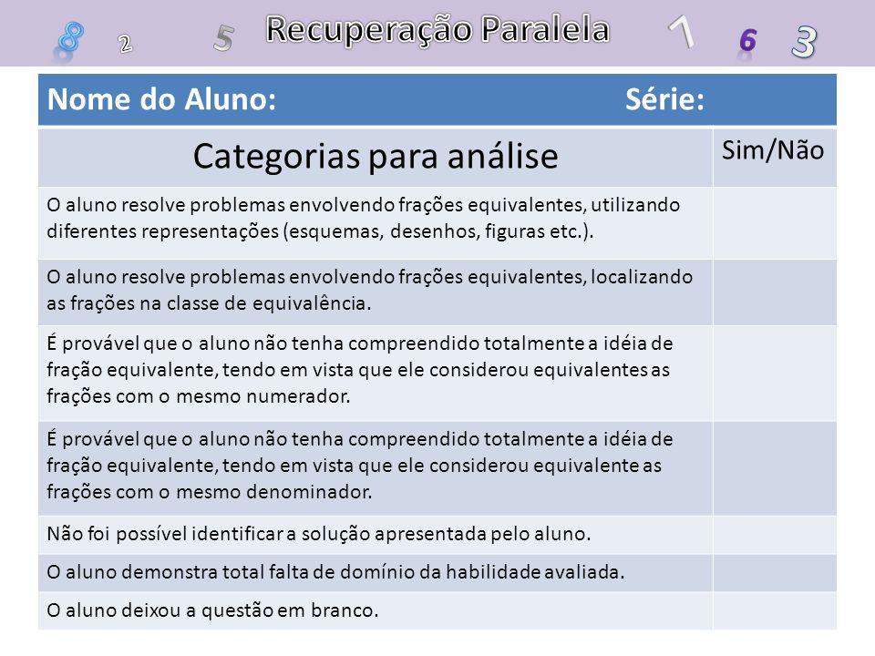 Nome do Aluno: Série: Categorias para análise Sim/Não O aluno resolve problemas envolvendo frações equivalentes, utilizando diferentes representações (esquemas, desenhos, figuras etc.).