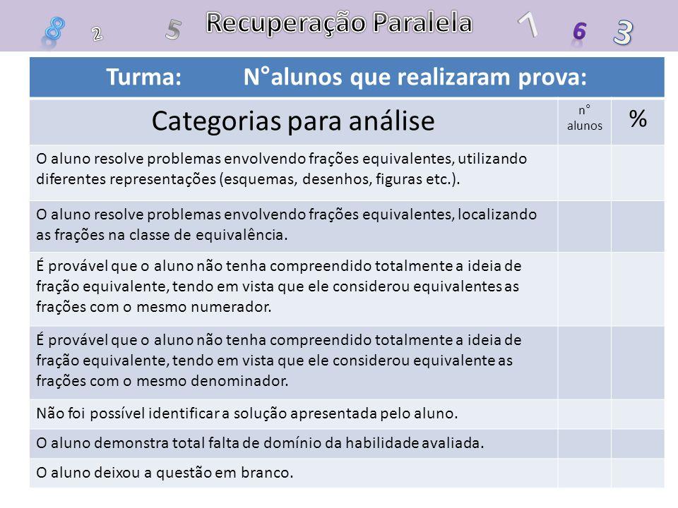 Análise: Alunos que estão no quadro de análise nas duas primeiras linhas, dominam a habilidade avaliada.